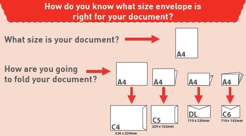 envelope guide