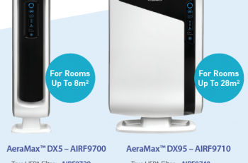 Aeramax Air Purifiers