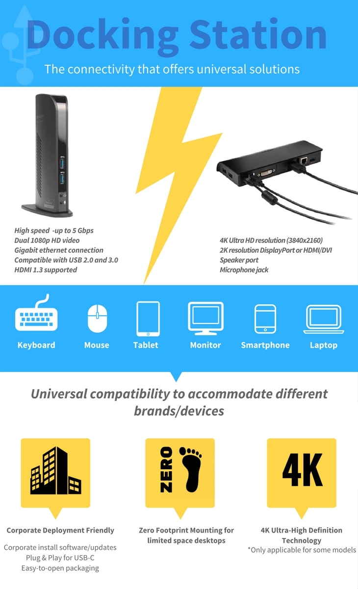 docking-station-infographic