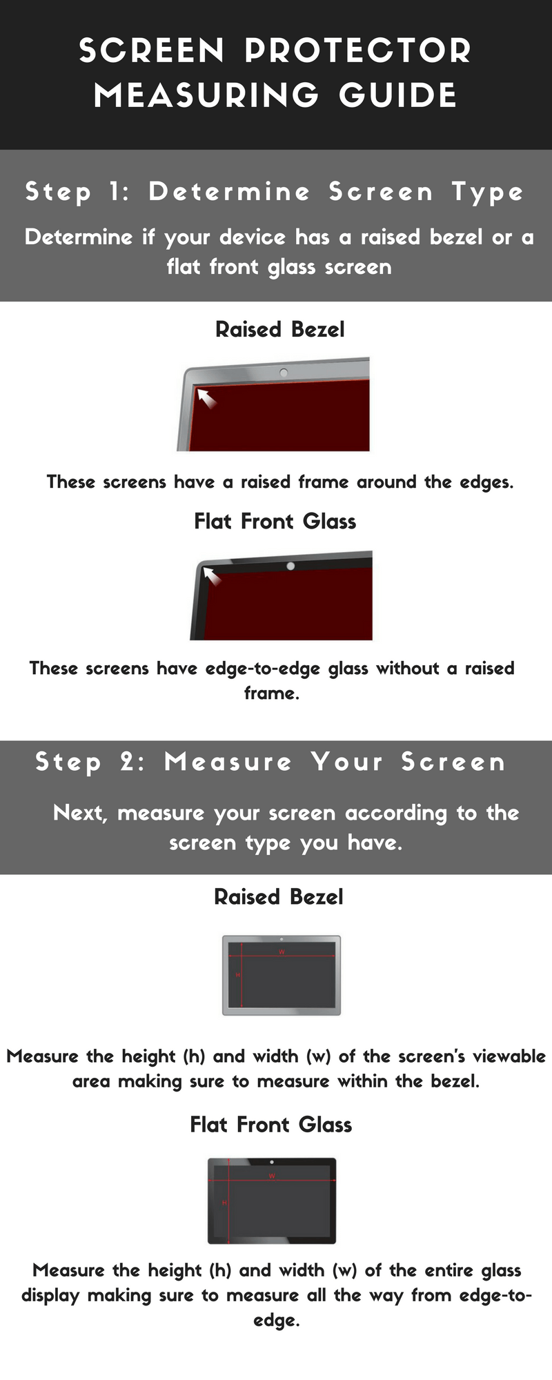 screen protector measuring guide